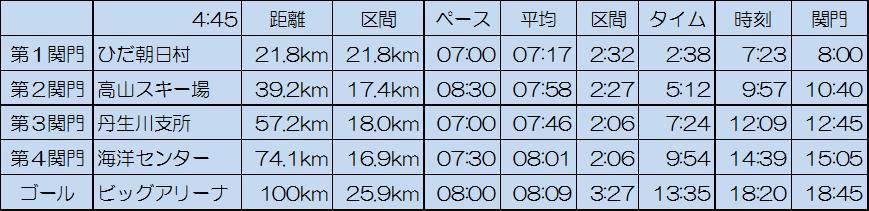 飛騨高山計画.jpg